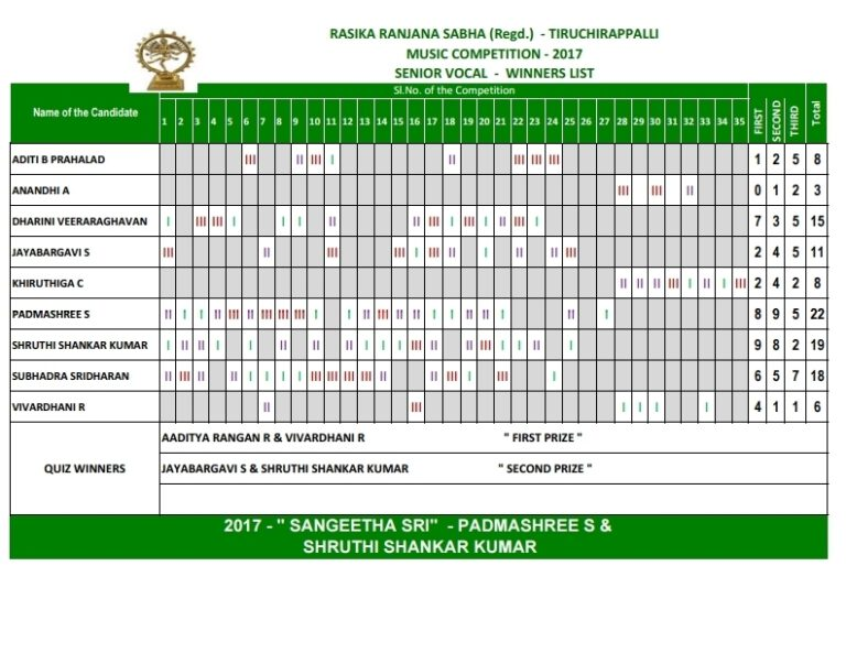 competition-2017-senior vocal1